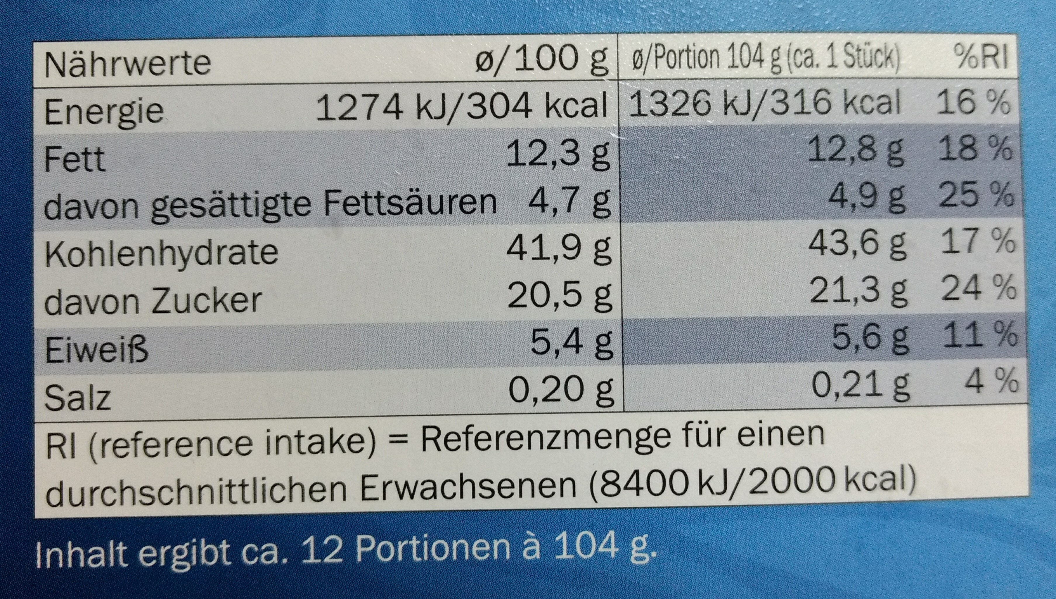 Mohnstreuselkuchen - Informations nutritionnelles - fr