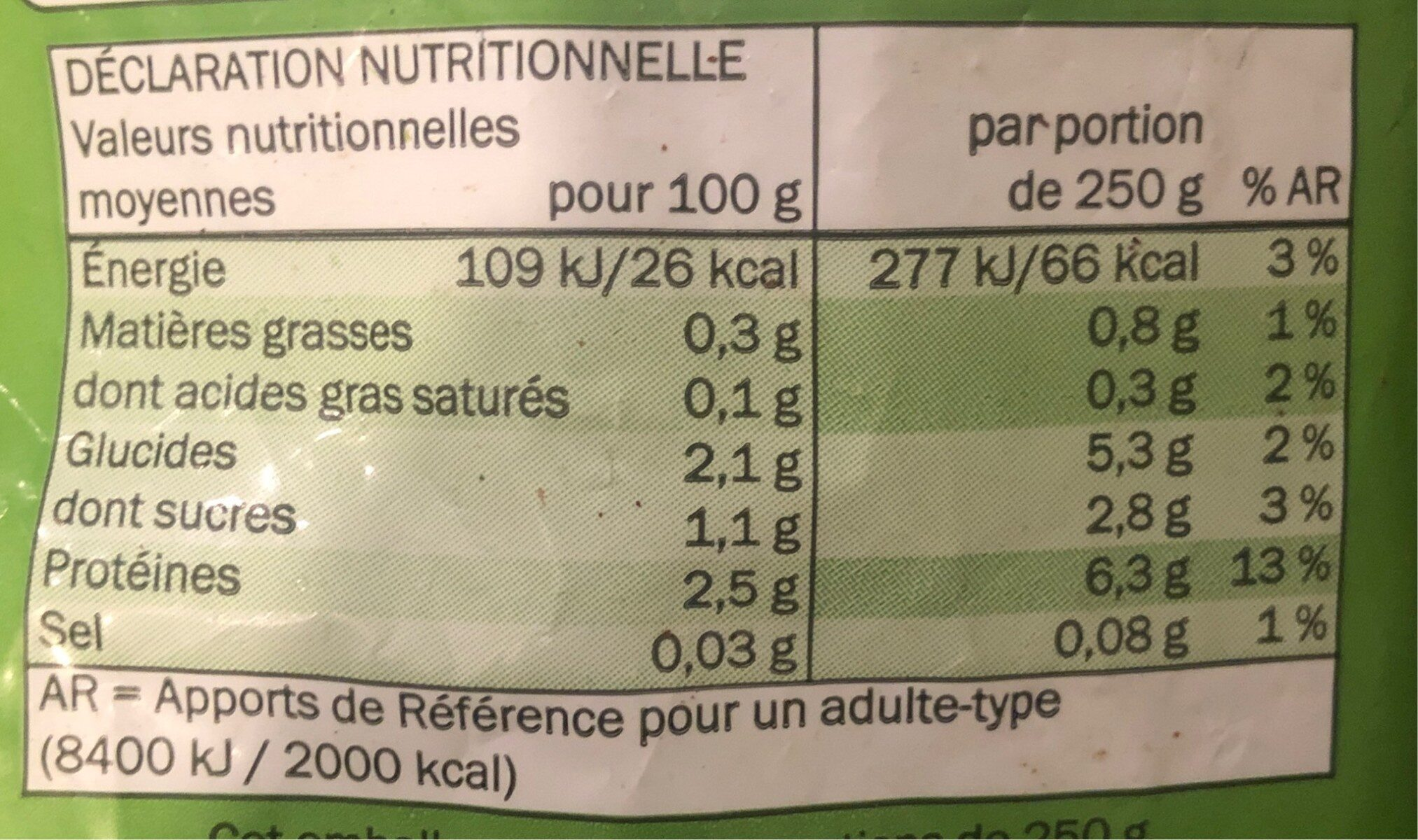 Brocolis - Informations nutritionnelles - fr