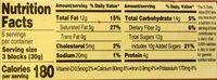 - Información nutricional - es