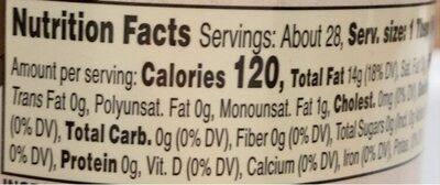 Coconut oil - Giá trị dinh dưỡng - en