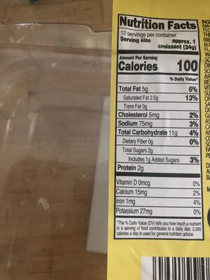 Mini Croissants - Nutrition facts - en
