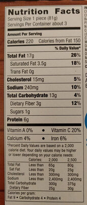Loaded Potato Skins - Informations nutritionnelles - en