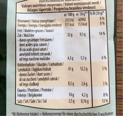 Cacahuètes enrobées de Wasabi - Valori nutrizionali - de