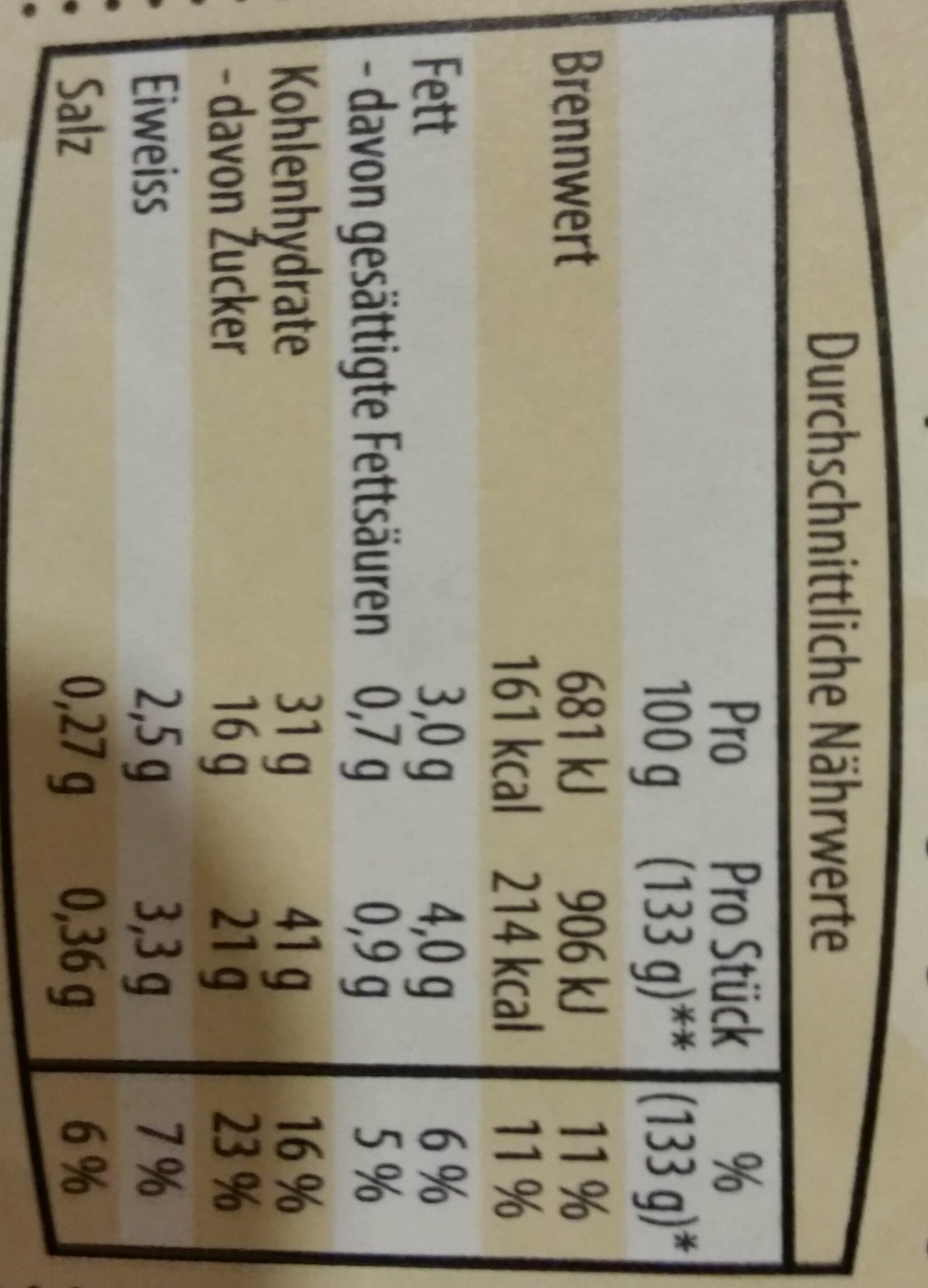 Wiener Apfelstrudel - Nutrition facts