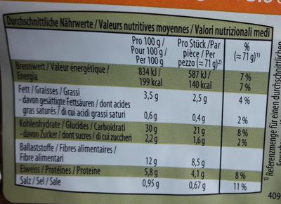 Pain de Seigle Complet Bio - Informations nutritionnelles - fr