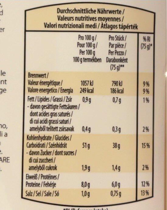 Petits pains au fromant - Nutrition facts - de