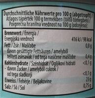 Thunfisch in eigenem Saft - Valori nutrizionali - de