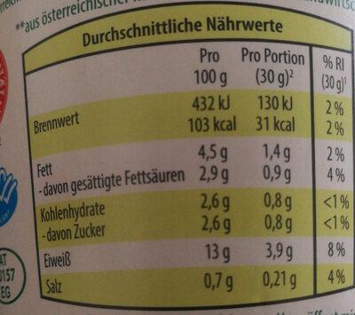 Bergbauern Hüttenkäse - Informations nutritionnelles - de