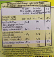Koncentrat za zelenjavno bistro juho - Nutrition facts