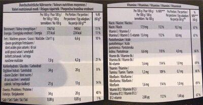 Barres protéinées Goût banane - Nutrition facts