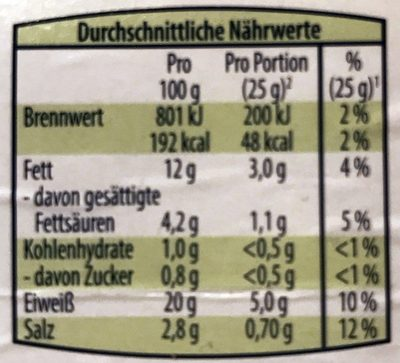 Bio Beinschinken - Nutrition facts - de