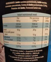 Yogurt originale greco bianco 10% - Nutrition facts - en