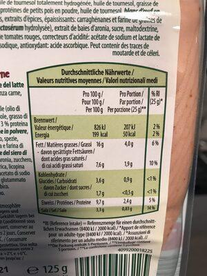 Charcuterie au piment sans viande - Valori nutrizionali - fr