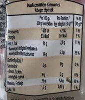Österreichischer Gouda - Voedingswaarden - de