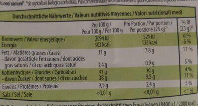 Mélange fruits secs Bio - Informations nutritionnelles - fr