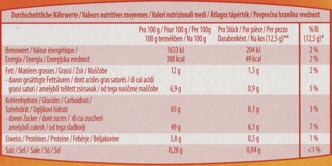 Soft Cake Orange - Voedingswaarden - de