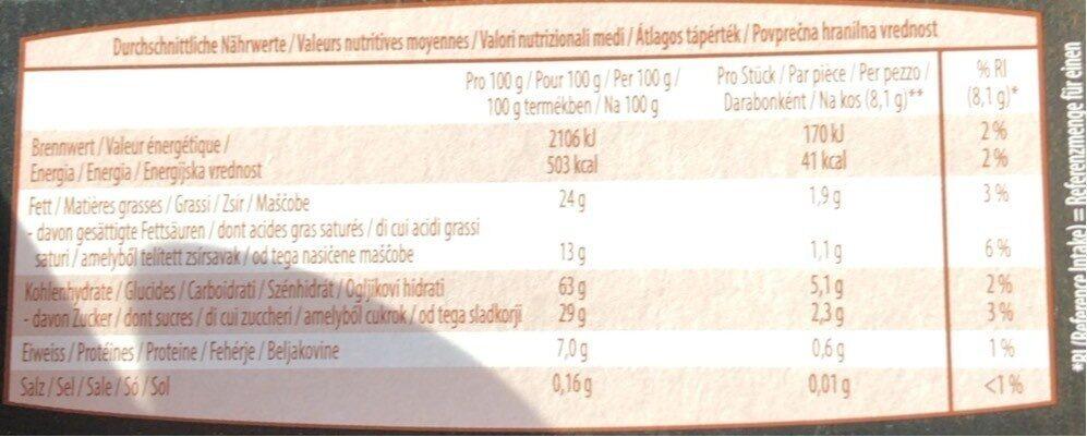 Kaffeegebäck-Spezialitäten - Valori nutrizionali - it