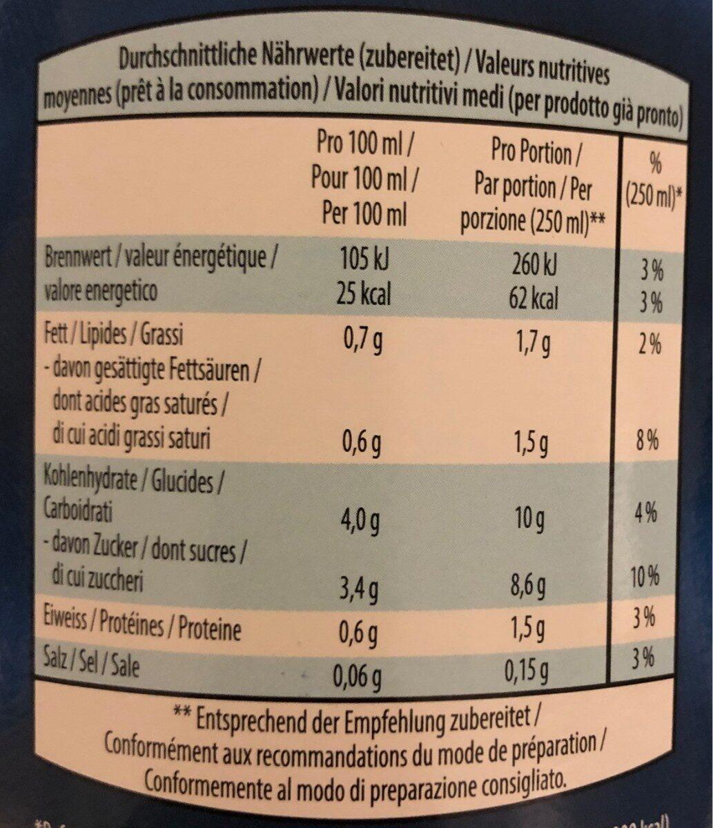 Cappucino classic - Valori nutrizionali - fr