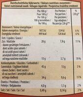 Milk snak honey - Nutrition facts - fr