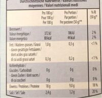 Crevettes - Nutrition facts - fr