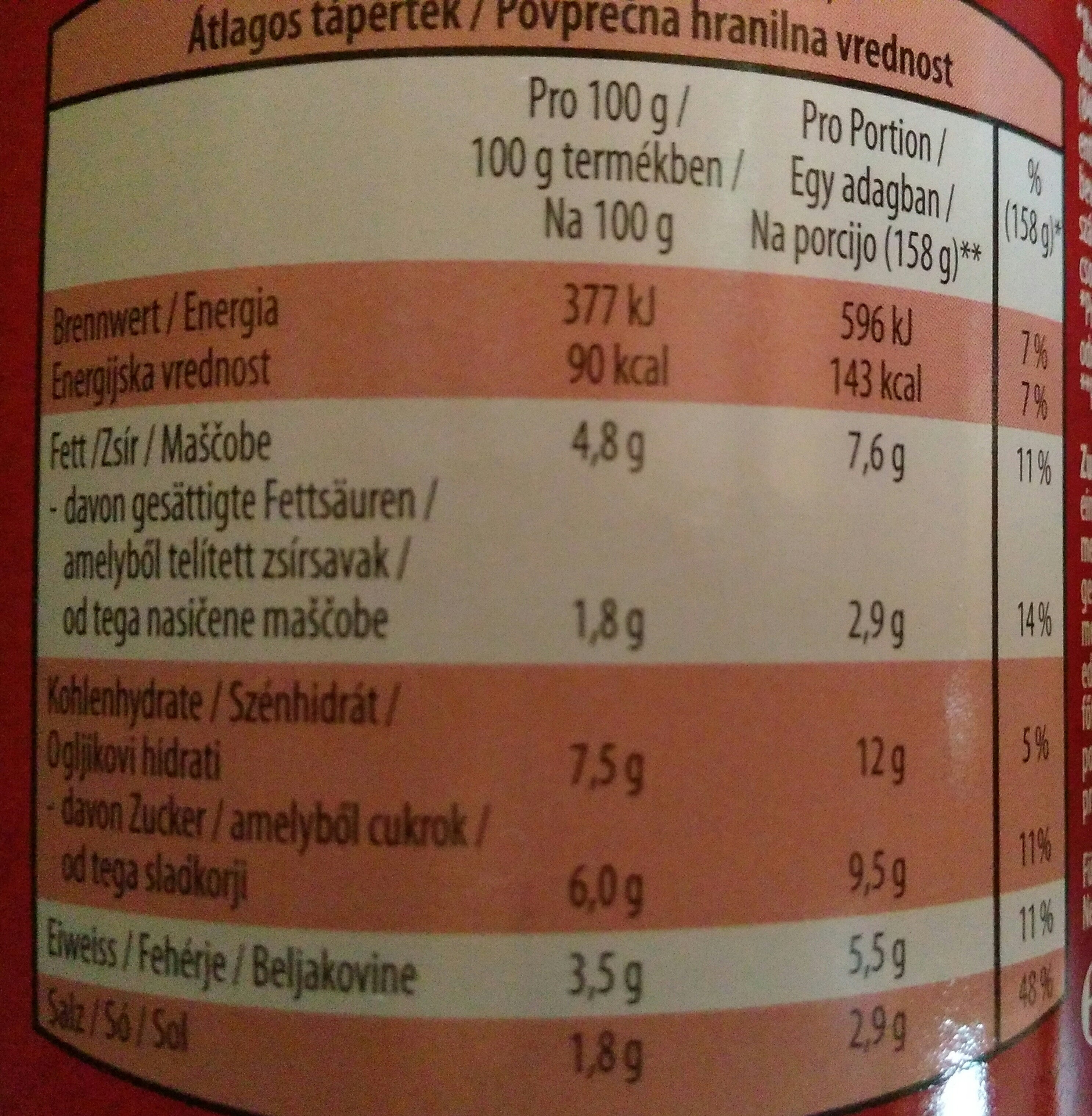 Bolognese SUGO - Informação nutricional - sl