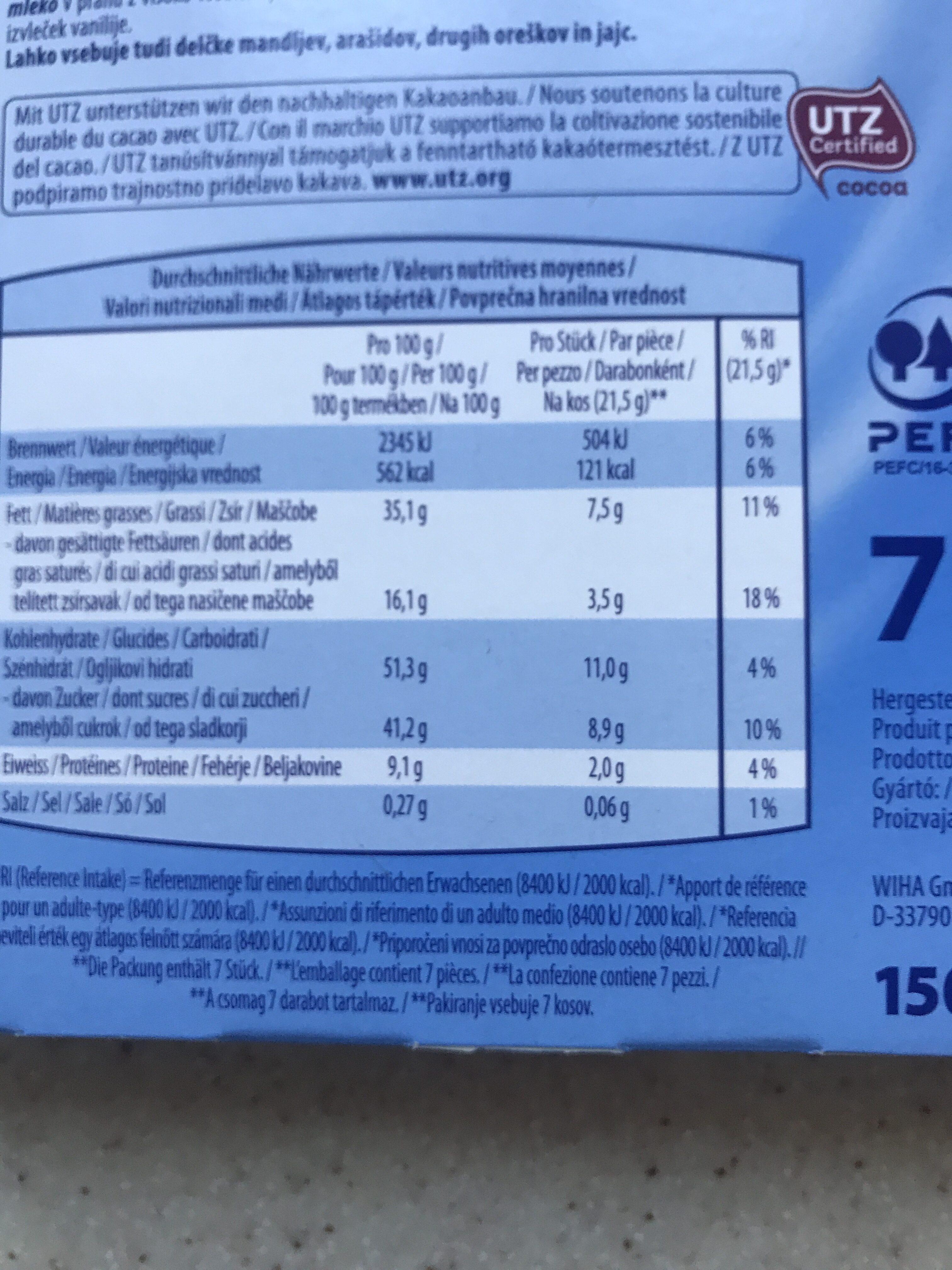 Milk jumbo - Valori nutrizionali - fr