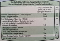 Knusper-Filet Spinat - Nutrition facts