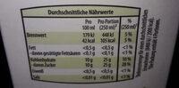 Apfel Birnen Saft - Nutrition facts - de