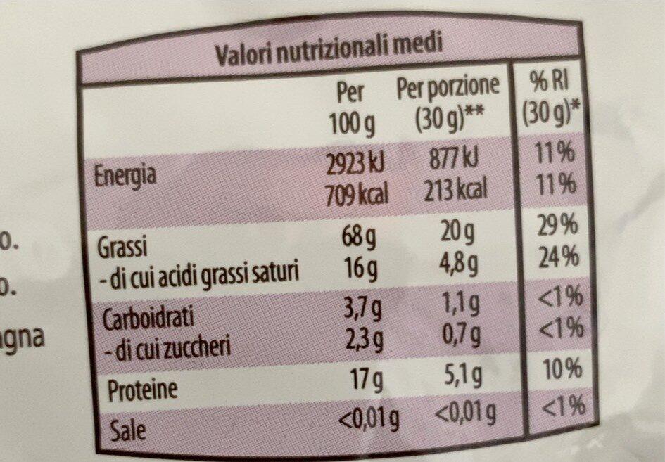 Noix du Brésil - Valori nutrizionali - fr