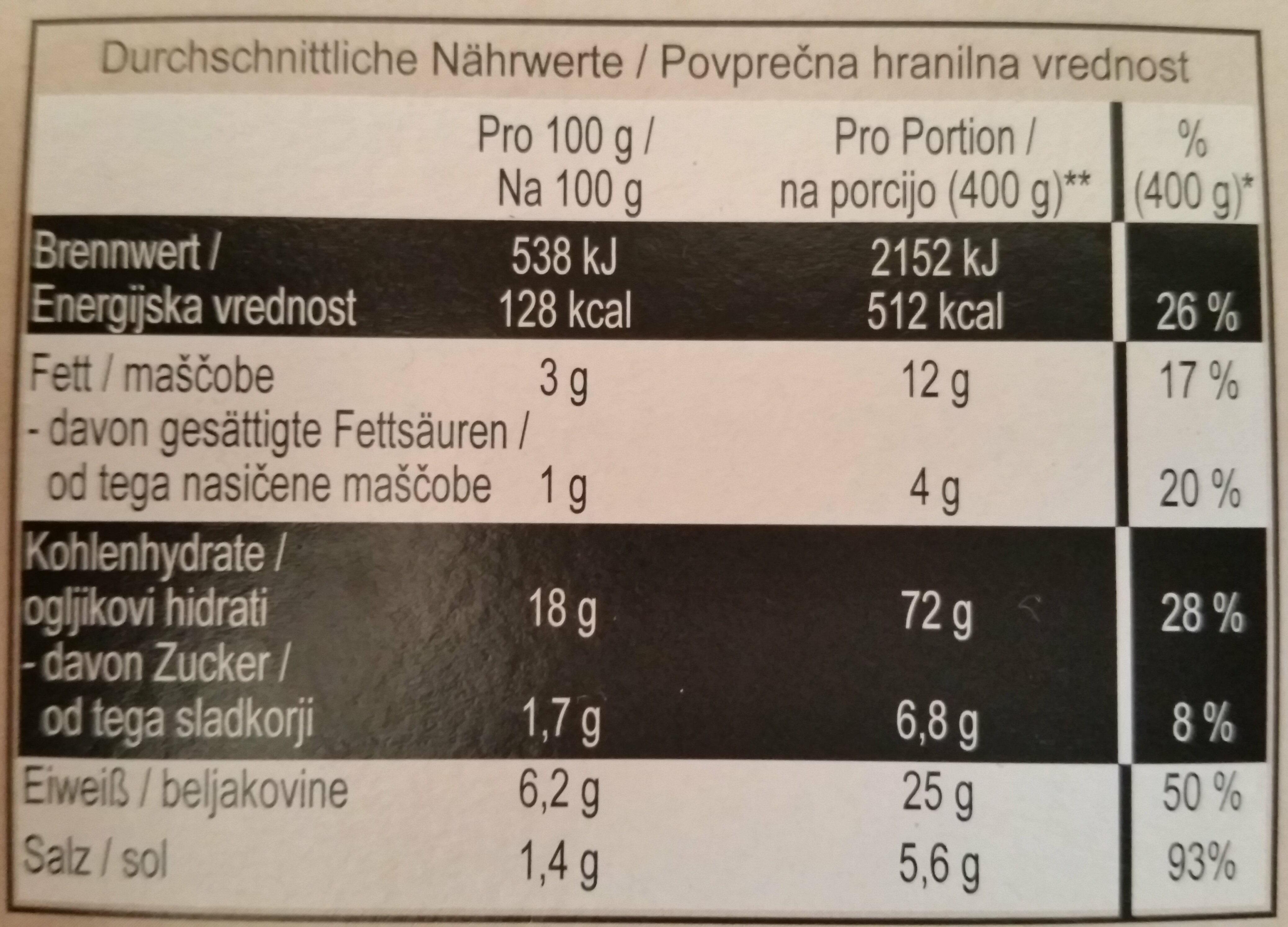 Cevapcici mit Letscho und Reis - Nutrition facts - de