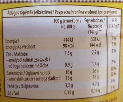 Čokoladni puding v prahu - Nutrition facts