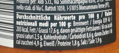 Pesto pomodoro, peperoncino e aglio - Informazioni nutrizionali - en
