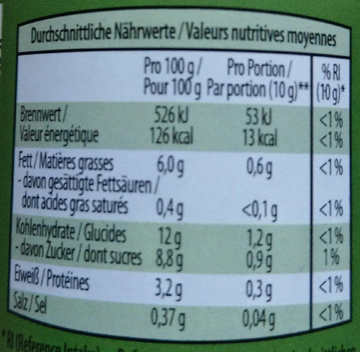 Raifort rapé - Valori nutrizionali - fr