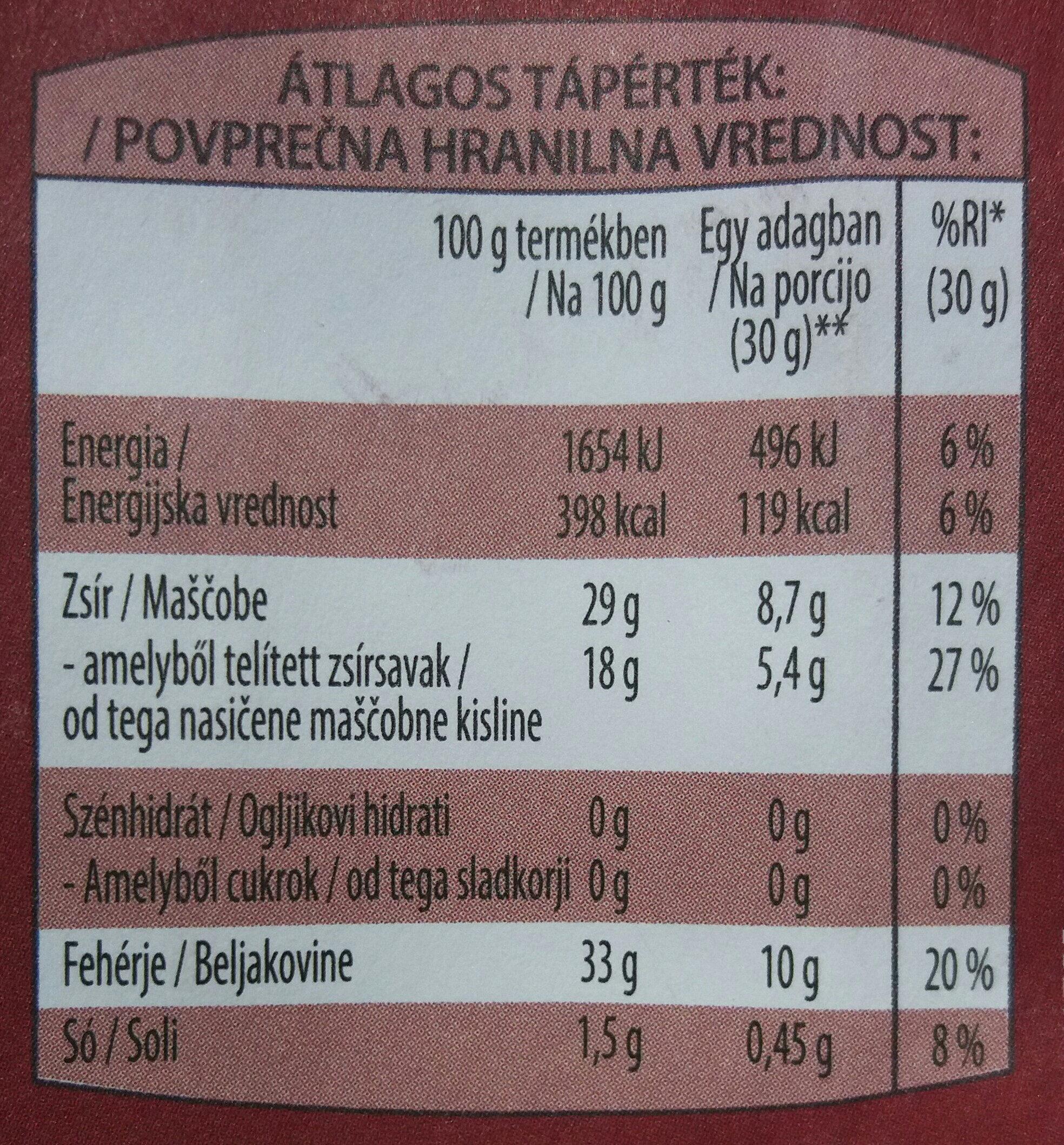 Grana Padano - Nutrition facts - hu