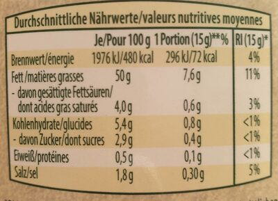 Mayonnaise - Valori nutrizionali - fr