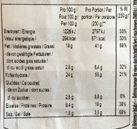 Sandwich poulet tartare - Valori nutrizionali - fr