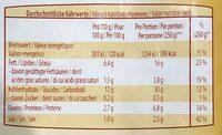 Berner rosti - Valori nutrizionali - de