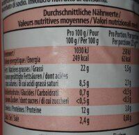 Salatwurst - Valori nutrizionali - fr