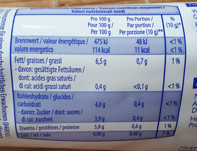 Moutarde forte - Valori nutrizionali - fr