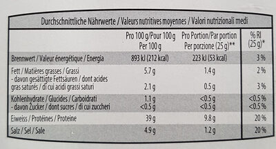 Viande séchée - Valori nutrizionali - fr
