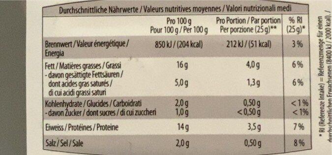 Charcuterie de Volaille - Informations nutritionnelles - de