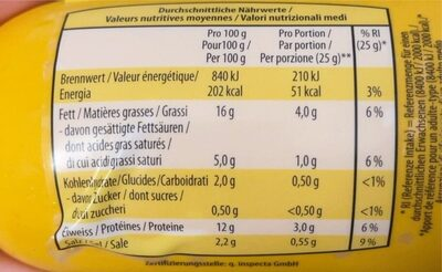 Geflügel Lyoner - Informations nutritionnelles - de