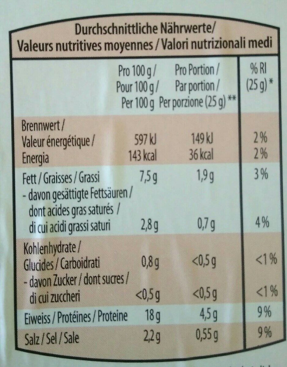 Jambon de devant - Valori nutrizionali - fr