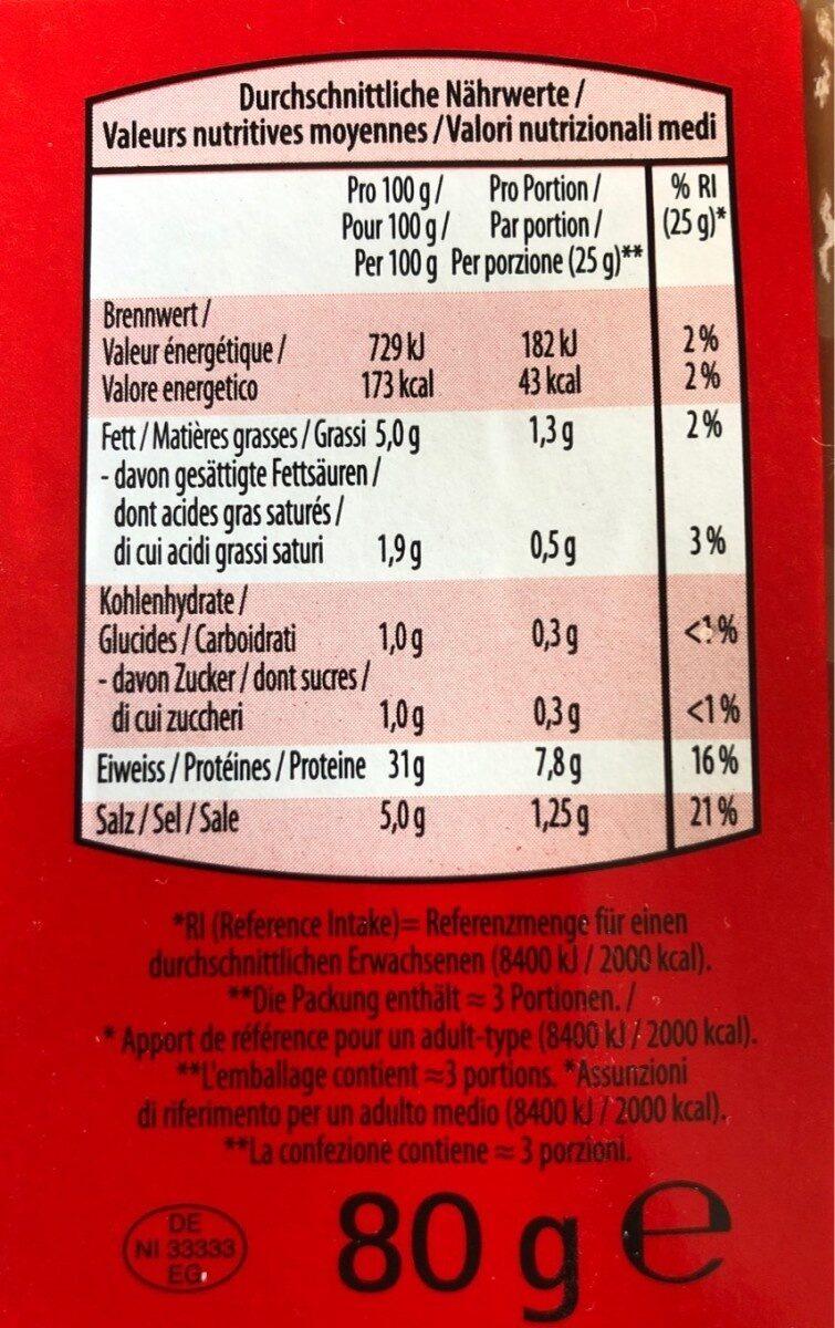 Tapitas Jamon Serrano - Informazioni nutrizionali - fr