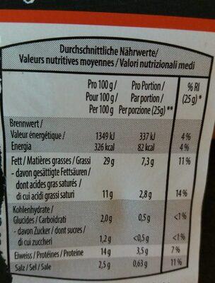 Leberwurst - Informations nutritionnelles