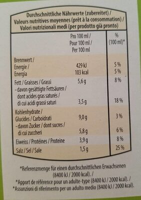 Curry Sauce - Valori nutrizionali - fr