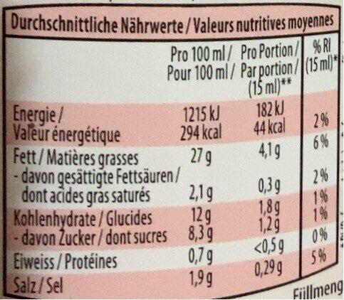 Sauce cocktail - Valori nutrizionali - fr