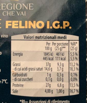 Salame Felino I.G.P. - Ingredients
