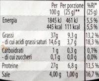 Salame Felino I.G.P. - Nutrition facts