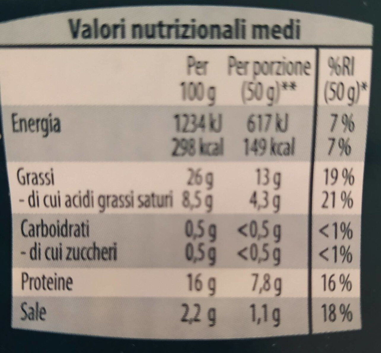 Mortadella Bologna IGP - Nutrition facts - it